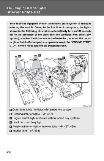 2013 toyota highlander using the interior lights pdf