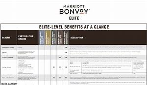 Spg Rewards Chart Marriott Bonvoy Elite Level Benefits At A Glance Handy