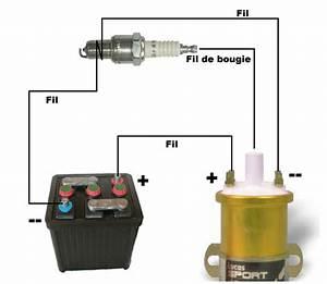 Tester Bobine Allumage Moto : tuto bobine d 39 allumage tester son fonctionnement ~ Gottalentnigeria.com Avis de Voitures