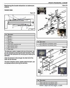 Bobcat T40140  U0026 T40170 Telescopic Handlers Service Manual