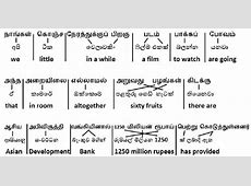 Define Meaning In Tamil Google Translate