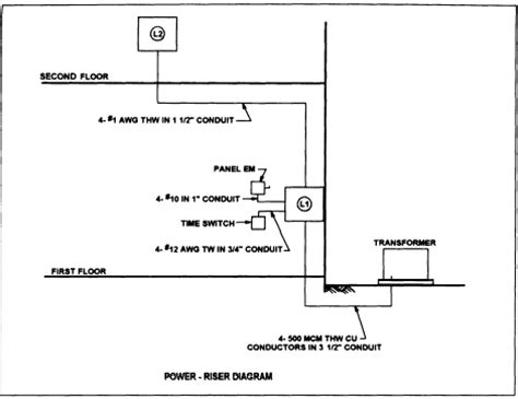 Electrical Diagram Template by 23 Images Of Cable Riser Diagram Template Canbum Net