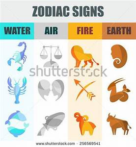 42 best images about Ziodac signs on Pinterest | Pisces ...