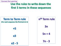 linear sequences nth term investigation by nuoba