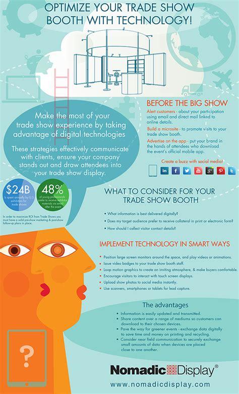 interactive trade show technology creative booth ideas
