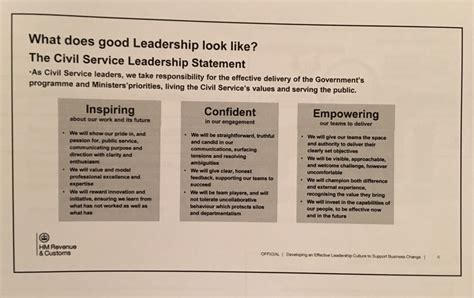 cipd developing  effective leadership culture