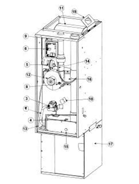 60 intertherm electric furnace troubleshooting intertherm furnaces see http