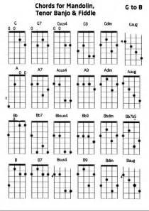 Tenor Banjo Chord Chart