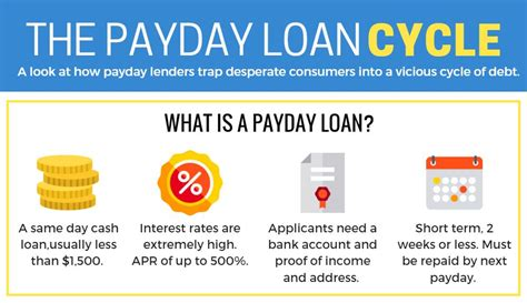 Canada Payday Loans Online No Credit Check Bad Credit. Strategies For Memory Improvement. Welcome To Lorex Leader In Security Camera Systems. Florida Bar Attorney Referral Service. Products Liability Lawyer Convert Pdf To Wps. What Is The Best Life Insurance Company For Seniors. Nurse Practitioner Dermatology. Yavapai Plumbing And Heating. Community Colleges In Ms Preschools Denver Co