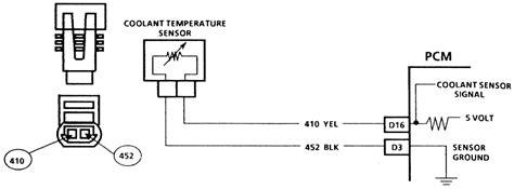 repair guides carbureted electronic engine controls coolant temperature sensor cts