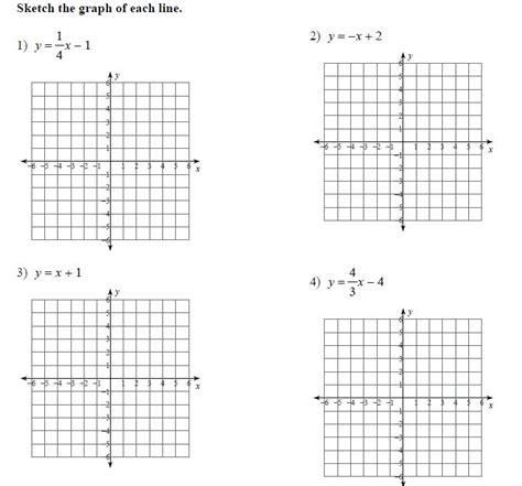worksheets slope intercept form worksheets