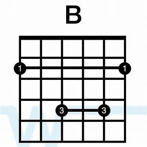 Learn How To Play Guitar Chords In The Key Of E