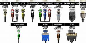 Tipos De Conectores De Audio Y Video