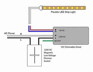 Led Strip Panel Wiring Diagram : 17 best images about 12v on pinterest 12 volt solar ~ A.2002-acura-tl-radio.info Haus und Dekorationen