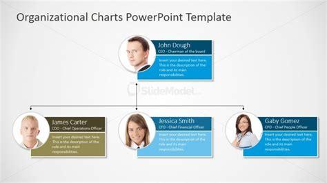 organizational chart  photo placeholders slidemodel