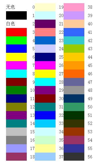 vba interior color excel vba interior colorindex 色彩列表 sun 博客园