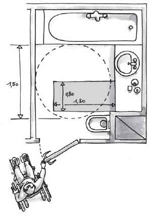 norme handicapé chambre salle de bains adaptée salle de bains accessible