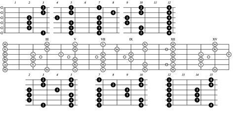 file guitare grille mi penta m svg wikimedia commons