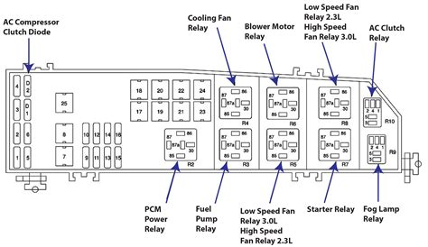2005 F250 Ac Diagram by 2006 F250 Ac Diagram Wiring Diagram