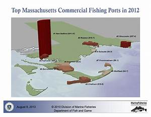 Nation's #1 Fishing Port Addresses Groundfish Crisis with ...
