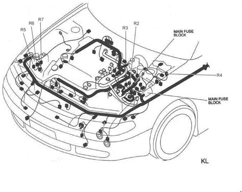 Mazda Fuse Box Diagram Auto Genius