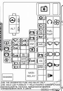 Fuse Box Diagram  U0026gt  Kia Stonic  2018
