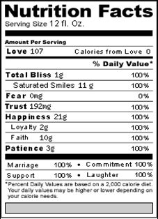 Love Nutrition Facts | Water bottle labels wedding