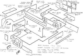 wooden jeep plans project diy wooden jeep plans guide