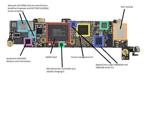 Iphone 6 Schematic Diagram Pcb Layout