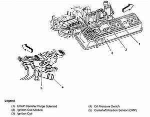 Where Is The Camshaft Sensor On A 5 7 Liter Vortec Engine