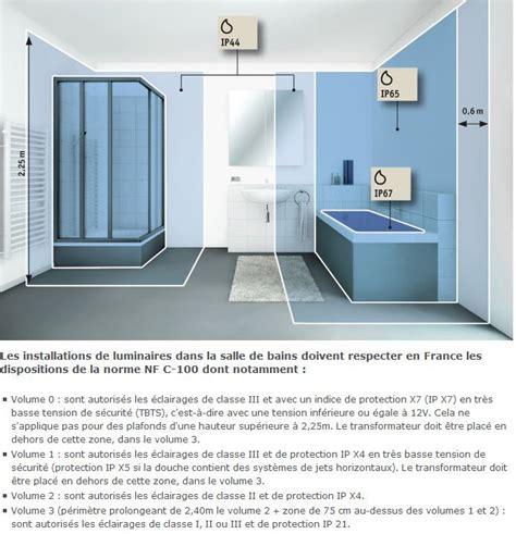 ip salle de bain 28 images 201 clairage salle de bains gamma be ce qu il faut savoir pour