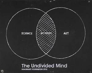 Art  Mind  Science  Venn Diagram  Wonder