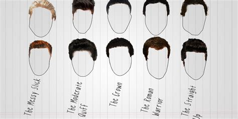 Hairstyles For Guys Names