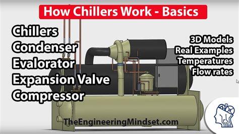 chiller basics   work youtube