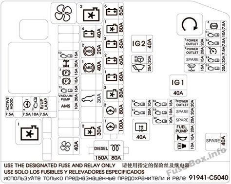 Kium Sorento Fuse Diagram by Fuse Box Diagram Gt Kia Sorento Xm 2010 2015