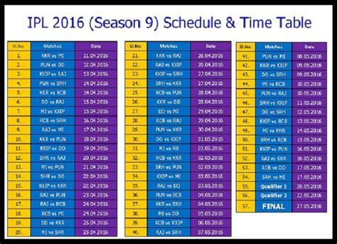 ipl 2016 teams list match time table schedule venue