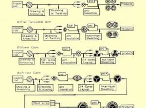 Wiring And Cabling Diagram Definition
