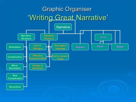 Writing a dialogue ks2