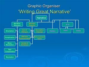 creative writing worksheets year 7 help me with my science homework byu idaho creative writing