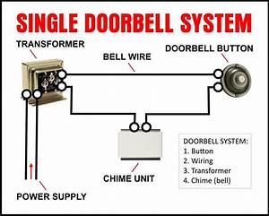 Doorbell Does Not Work