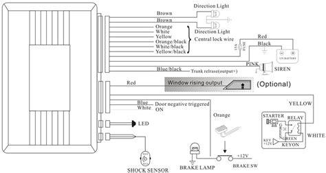 top china vendor bluguard car alarm manual remote control plc car alarm system buy plc car