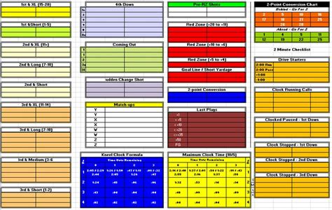 football offensive play call sheet template ideas for