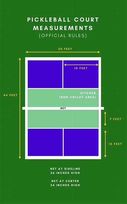 Pickleball Rules Court Basic Line Play Dimensions