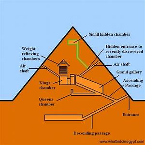 Pyramid Diagram Showing Burial Chamber