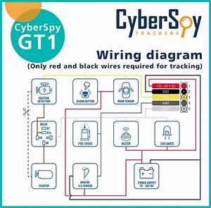Cyberspy Gt1  U2013 Global Trackers