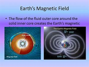 The Structure of the Earth - ppt video online download