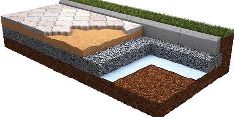 geotextile cest quoi