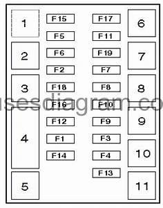 fuse box alfa romeo 155 With alfa romeo fuse box
