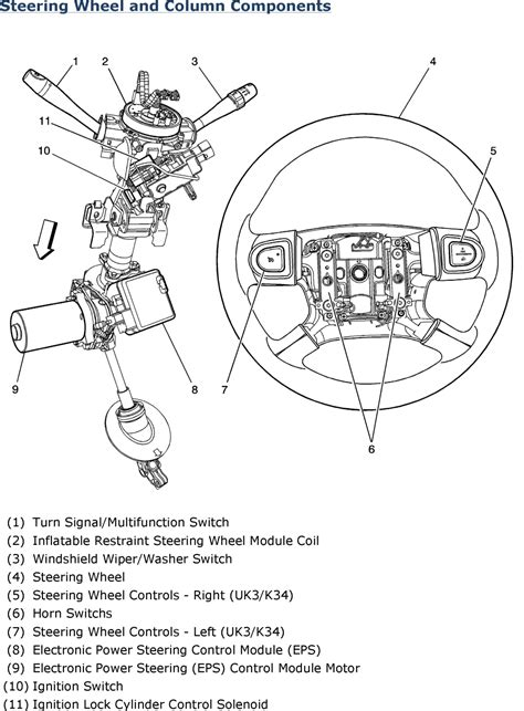 Steering Wheel Column Wiring Diagram by Repair Guides Wiring Systems 2007 Power And