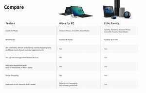 Alexa Pc Steuern : alexa f r windows 10 amazon richtet info seite ein ~ Lizthompson.info Haus und Dekorationen